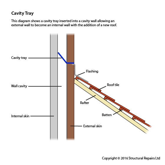 Cavity-Tray_Structural-Repairs-Ltd